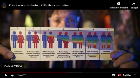 homosexualité ETLMSF